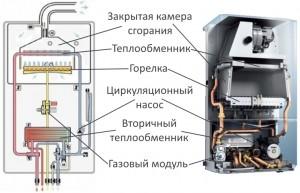 схема турбированного газового котла