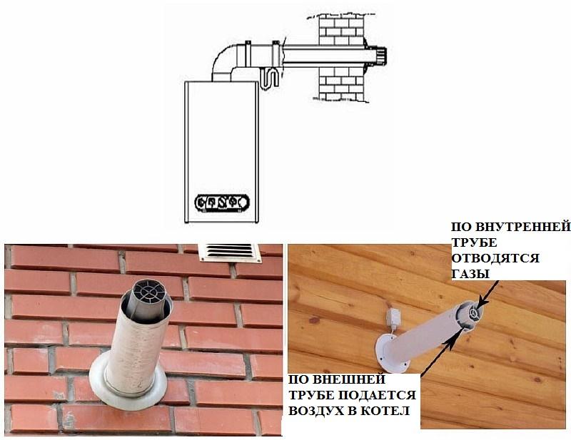 Как сделать правильную вытяжку для газового котла 530