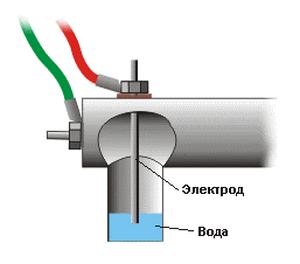 принцип действия электродного котла