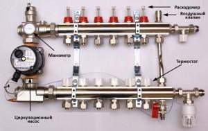 составные части смесительного узла