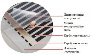 электрический инфракрасный теплый пол