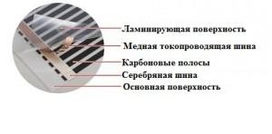 устройство термопленки